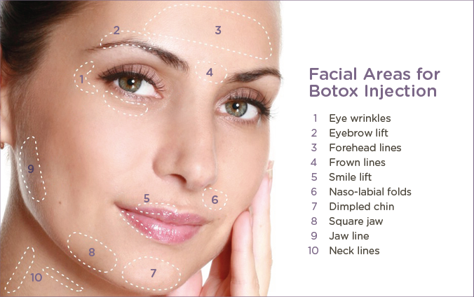 Botox at Beach Grove Laser